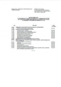 termal-licenziya