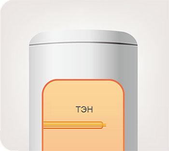 Режим работ теплового насоса Hisense Multi-function - ГВС