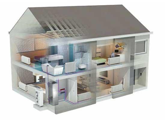 Высокотемпературная система отопления Daikin Altherma